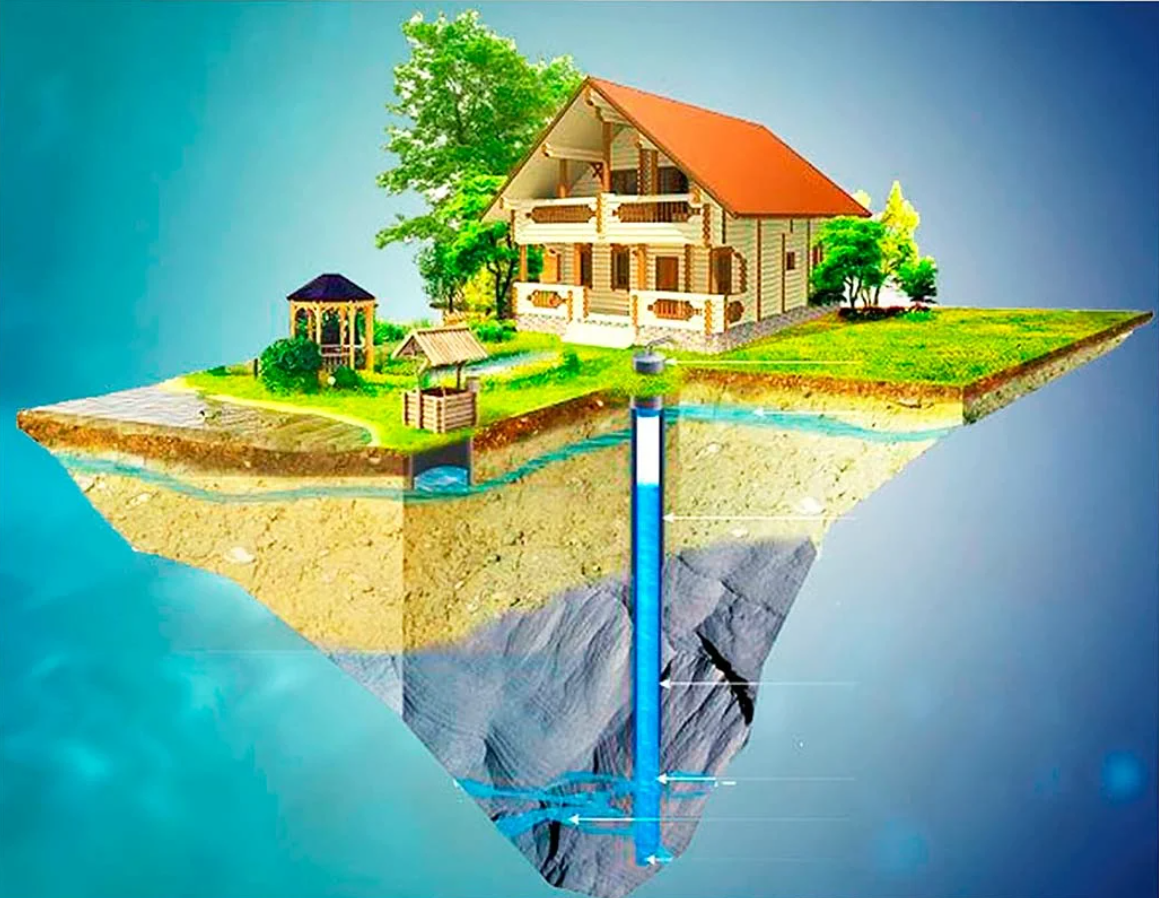 Водоснабжение частного дома из скважины схема: как провести воду в дом от скважины своими руками