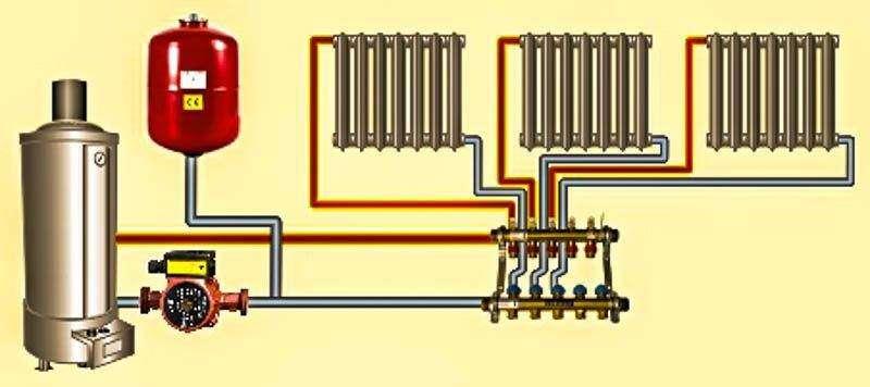 Коллекторная (лучевая) система водяного отопления частного дома