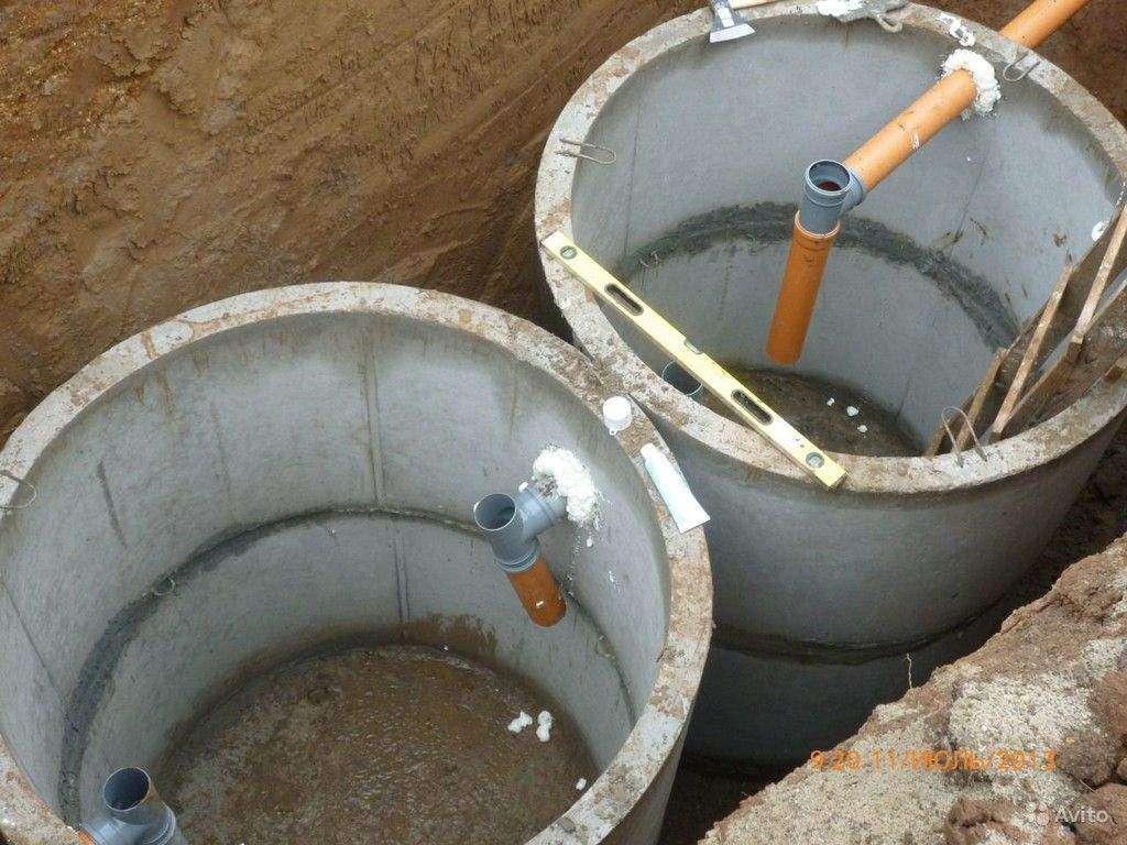 Септик из бетона купить в екатеринбурге строительным раствором называют смесь