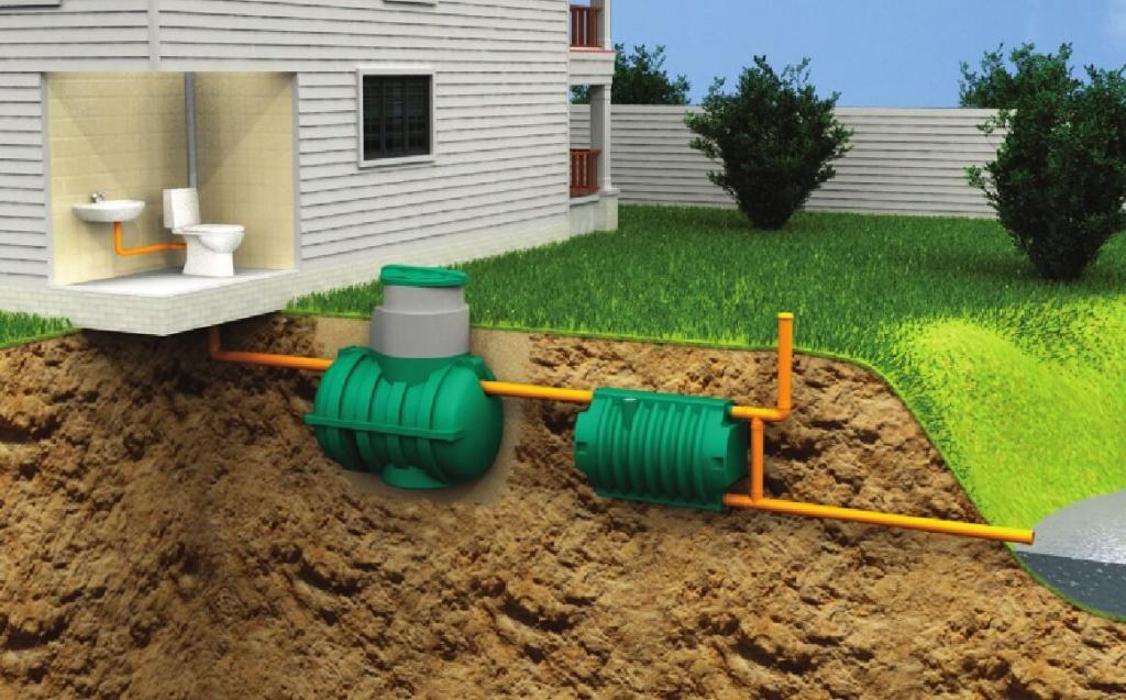 Вода из септика доочищается в биофильтре и затем отводится в канаву