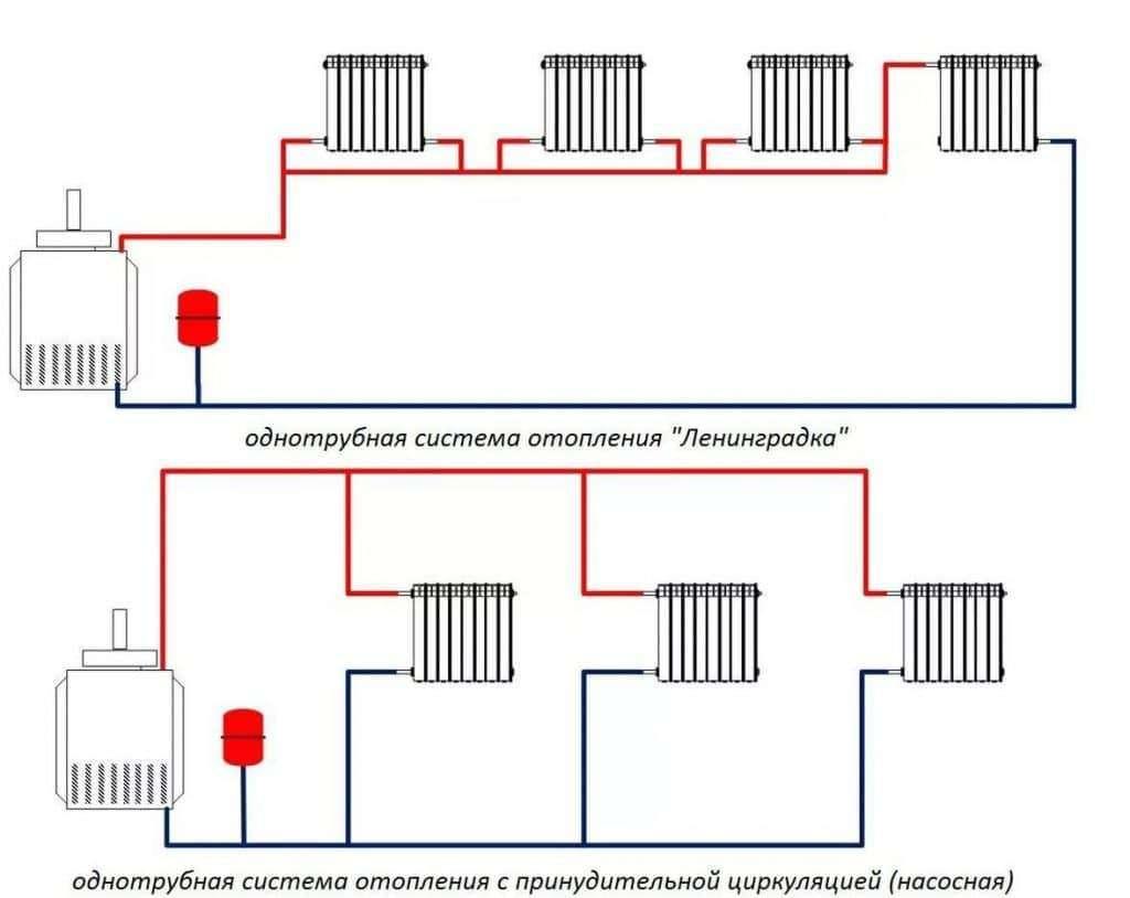 Системы водяного отопления частного дома: однотрубная и двухтрубная системы отопления