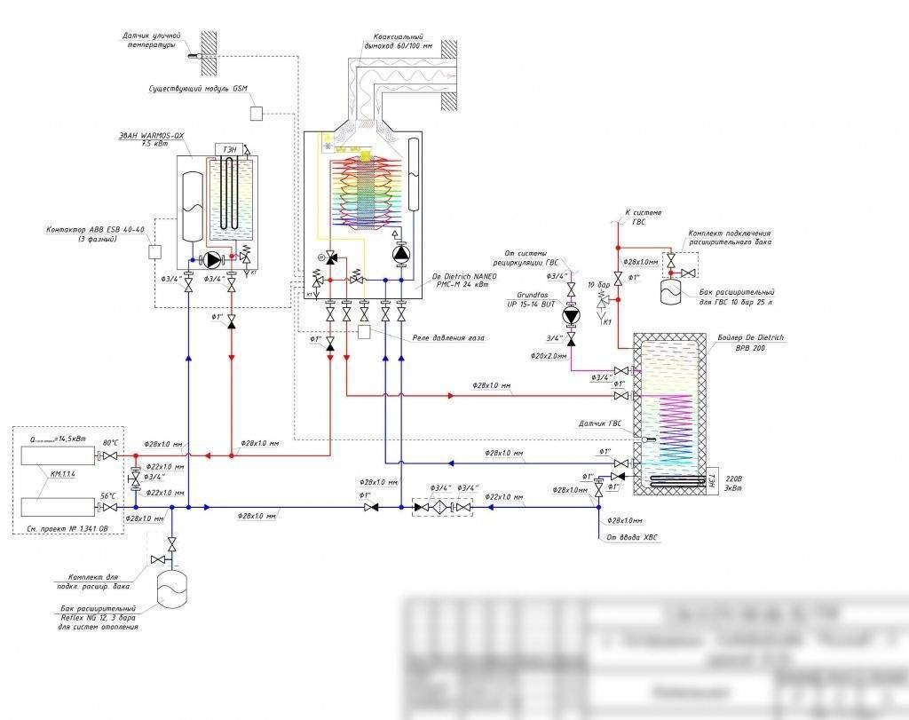 Пример проекта отопления частного дома